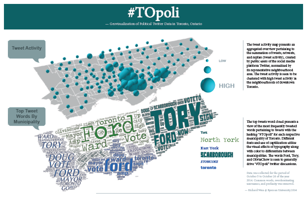 #TOpoli map poster - spatial pattern and contents of tweets in Toronto's mayoral election 2015 (Source: Richard Wen)