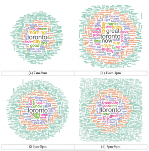 Frequent words in Toronto tweets at different times of day (Source: Yishi Zhao)